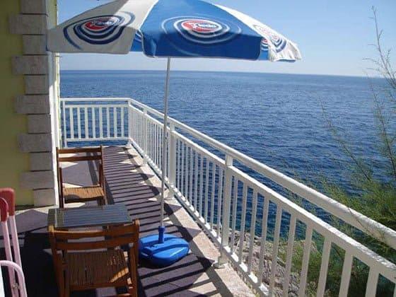ideal balkon