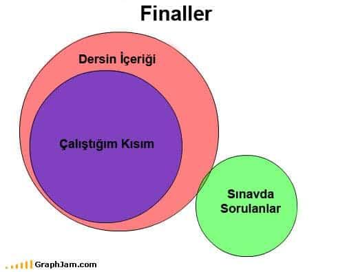 finaller