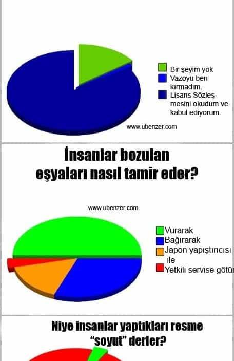 grafikler