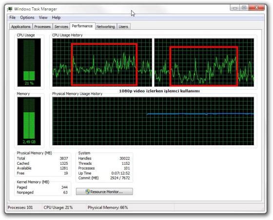 HD Video Oynatma Sırasında İşlemci Kullanımı (2.2Ghz çift çekirdek)