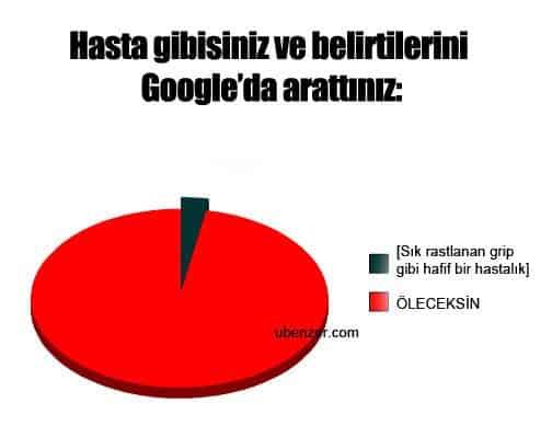Hastalık Belirtileri Google