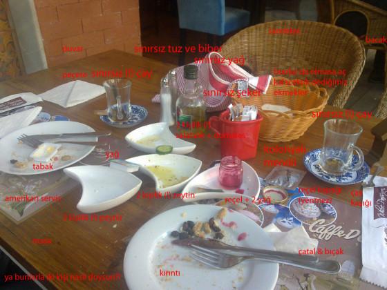 İzmir Alsancak Amore Cafe Serpme Köy Kahvaltısı İçeriği